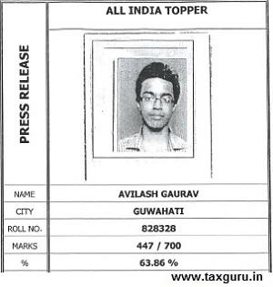 CA Toppers Avilash Gaurav