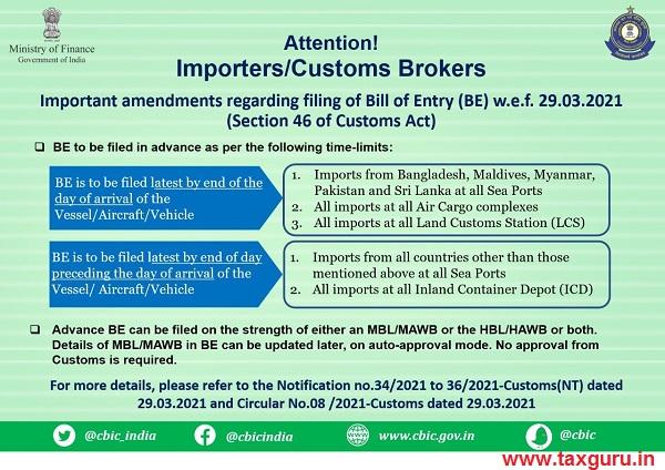 Importers Customer Brokers