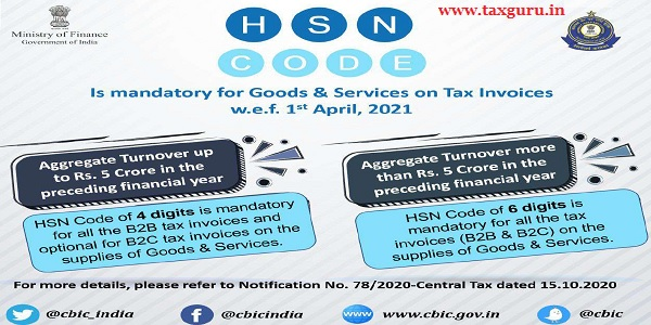 Is mandatory for Goods & Services on Tax Invoices w.e.f. 1st April, 2021