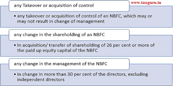 RBI FOR Management Change of Nbfcs
