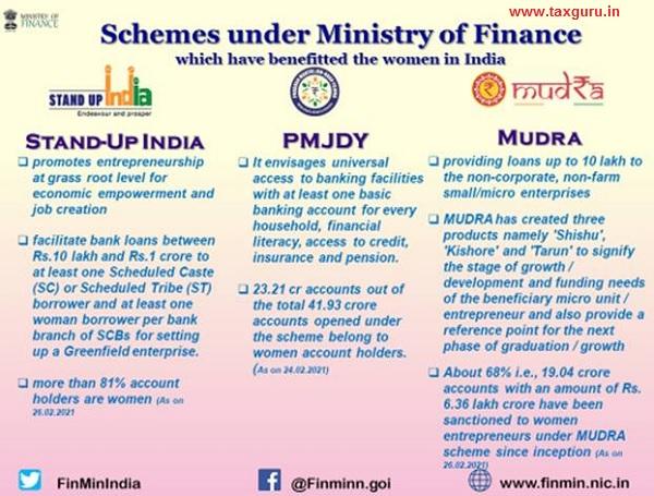 scheme under Ministry of Finance