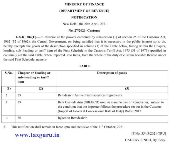 Govt exempts import of Remdesivir injection- API & Beta Cyclodextrin (SBEBCD)