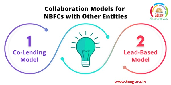 collaboration models for NBFCS with other Entities