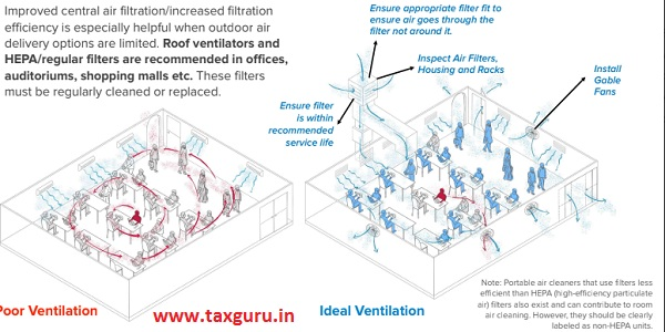 Centralized Air Management Systems