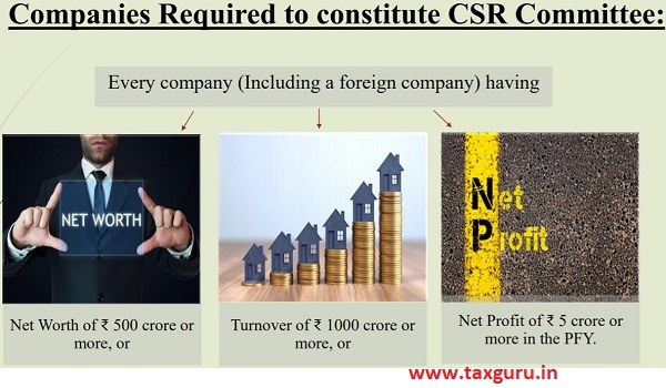 Companies Required to constitute CSR Committee