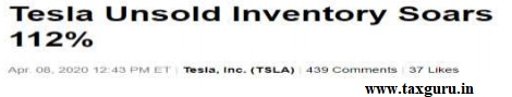 tesla unsold inventory soars