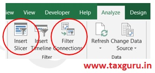 Filters and Slicers in Pivot Chart Image 2