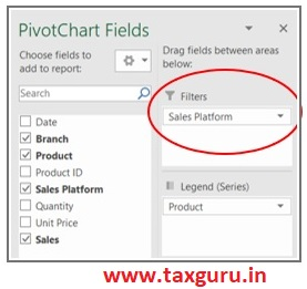 Filters and Slicers in Pivot Chart Images 1