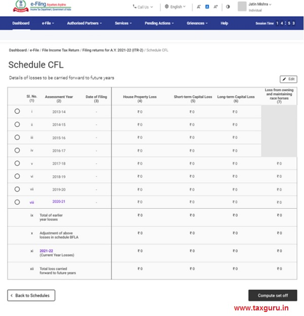Schedule Schedule Carry Forward Losses