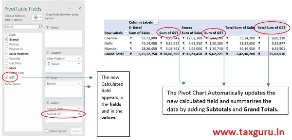 The New Calculated field would appear in the Pivot Table Fields and in the Pivot Table