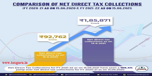 comparison of net direct tax collections