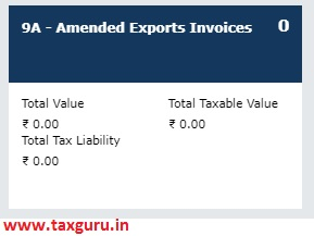 9A - Amended Exports Invoices