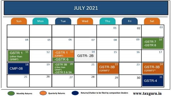 GST Calendar July 21