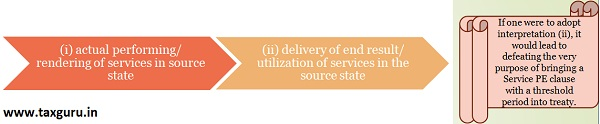 """Interpretation of """"Services furnished within the source state"""""""