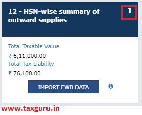 Total Taxable Value