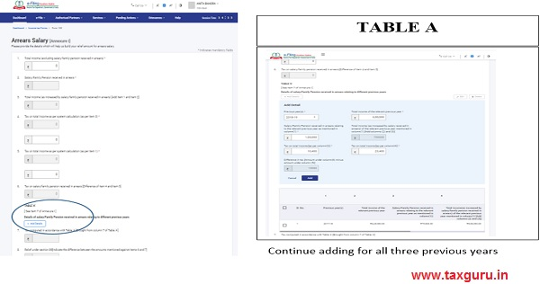 enter the details in Table A
