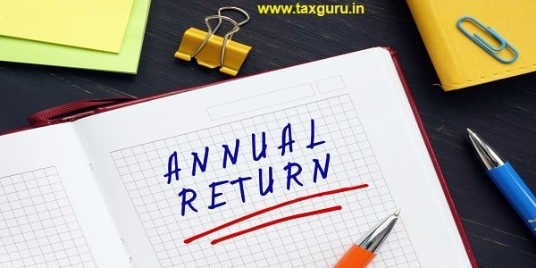 Business concept meaning ANNUAL RETURN with sign on the piece of paper