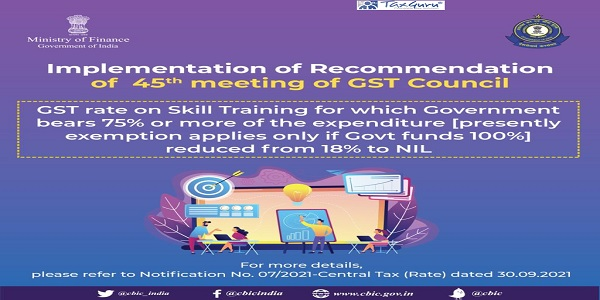 GST rate on Skill Training for which Government bears 75% or more of the expenditure reduced from 18% to NIL