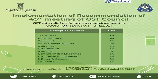 GST rate relief on certain medicines used in COVID-19 treatment till 31.12.2021