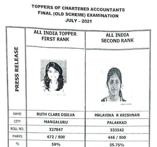 Toppers Of CA Final (Old Scheme) Examination July 2021