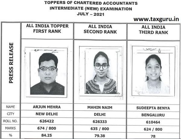 Toppers of CA