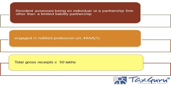 Eligible Assessee