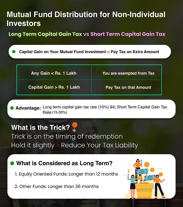 Mutual Fund Distribution for Non-Individual Investors